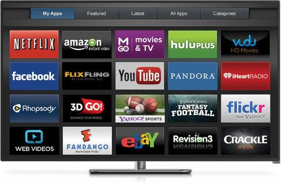 Smart TV non si collega a Internet o Wi-Fi: come risolvere ...