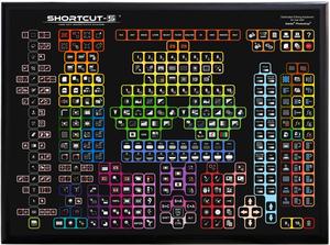 keyboard s keyboard subset