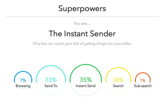 launchbar6 usage stats