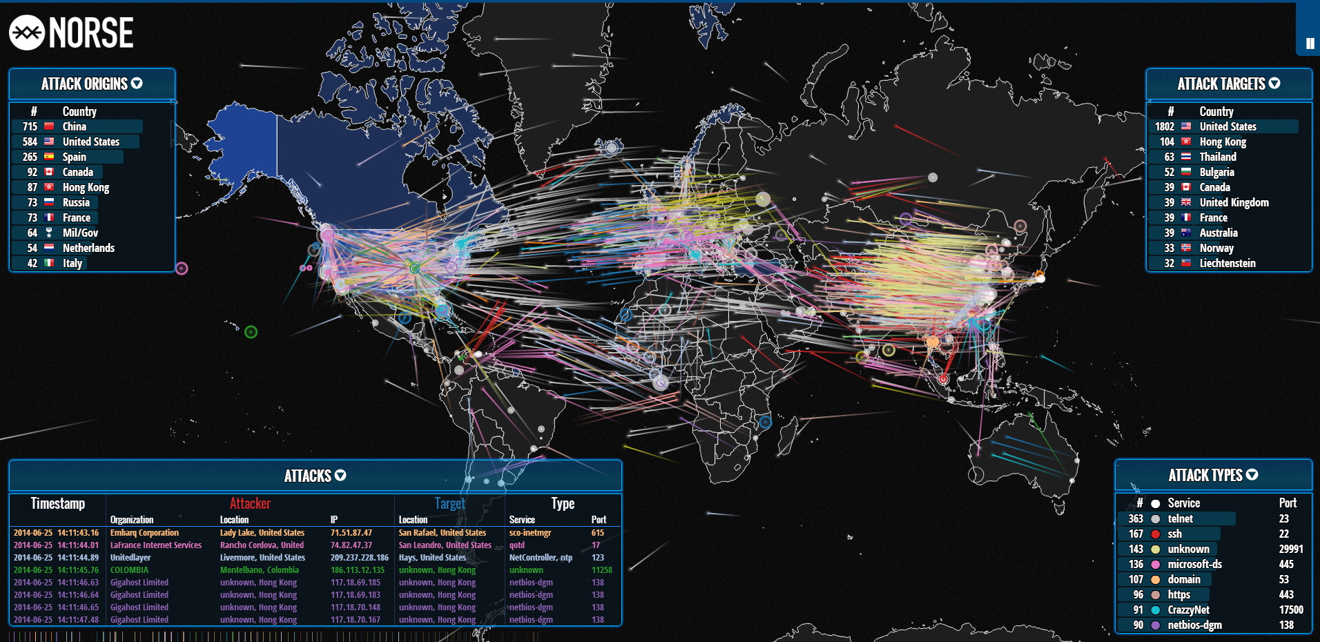 live ddos map with Work Attack Map on How To Watch Worldwide Cyber Attacks likewise Watch Tiny Hedgehog Cleans Itself Looks Annoyingly Adorable Doing It 375201 also Google Veroeffentlicht Live Ddos Landkarte Nicht Ganz Uneigennuetzig additionally Brands Tackle An Online Foe The Meme together with Spellbound By Maps Tracking Hack Attacks And Cyber Threats In Real Time.