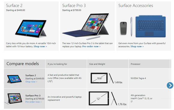 microsoft surface pro 2 where did it go
