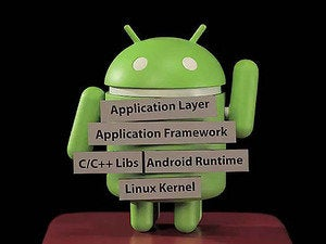 android udacity primary