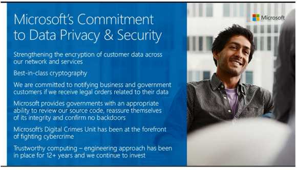 Microsoft WPC devices privacy 2