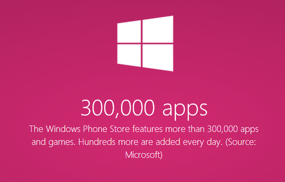 windows phone 300k apps