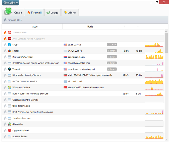 GlassWire review: Free network security tool