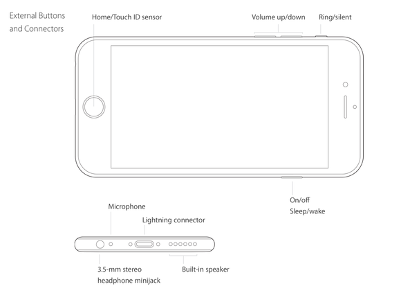 new iphone details