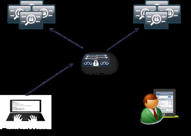radius versus tacacs network world
