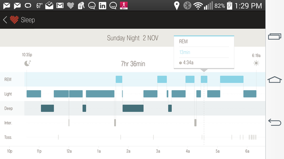 basis peak sleep data