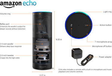 Echo features