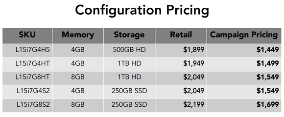 librem laptop pricing