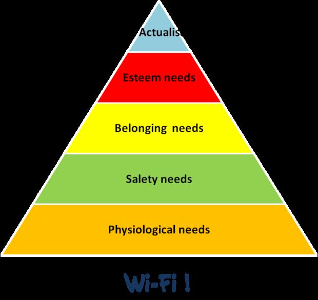 wifi maslow