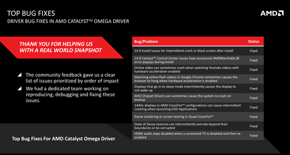 catalyst omega top bug fixes