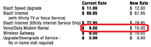 comcast cable modem fee highlight