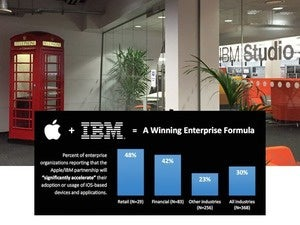 with ibm apple will own the mobile enterprise