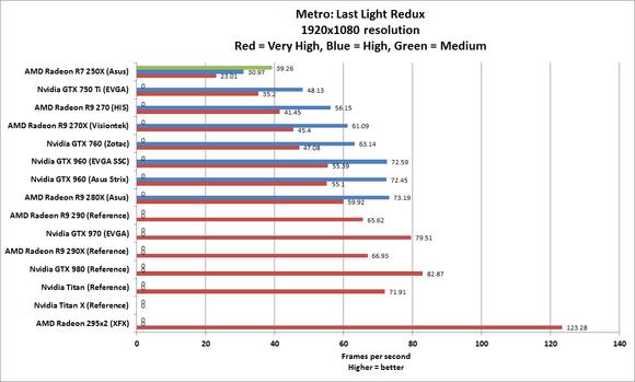 metro ll 1080