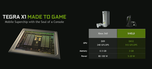 shield versus xbox 360