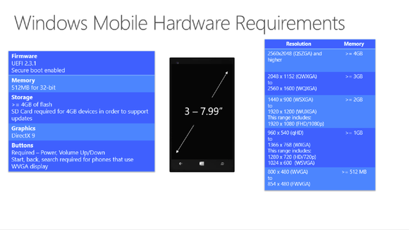 windows 10 mobile phones min spec