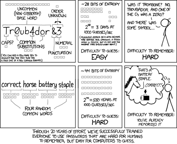 xkcd 936 password strength