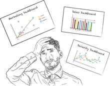 Binding data to UI considered harmful