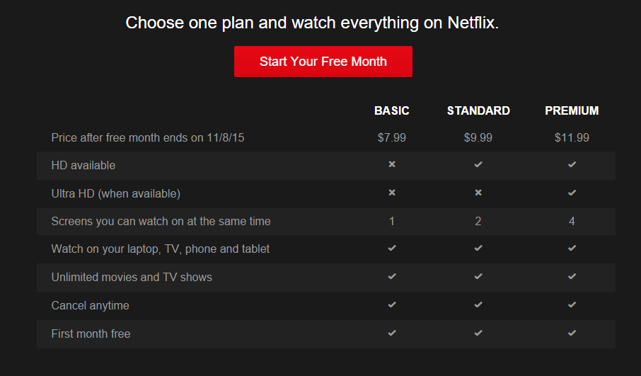 Netflix Prices Creep Up Again