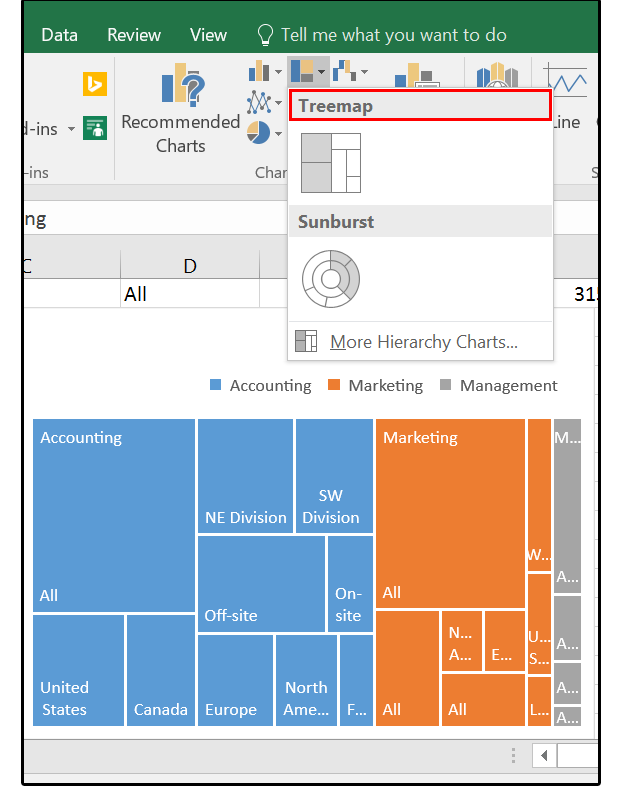 What To Do With Excel 2016 S New Chart Styles Treemap