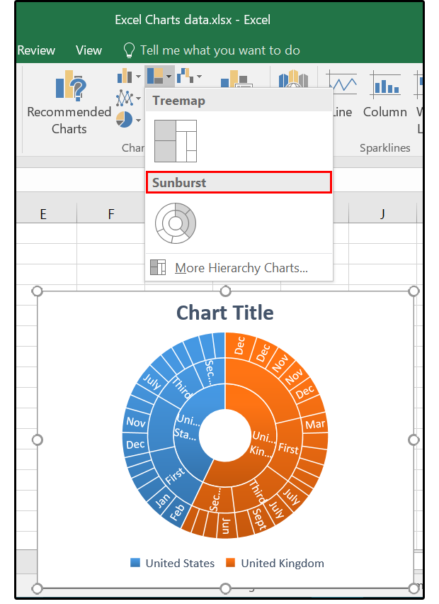 how to change when data starts in chart excel