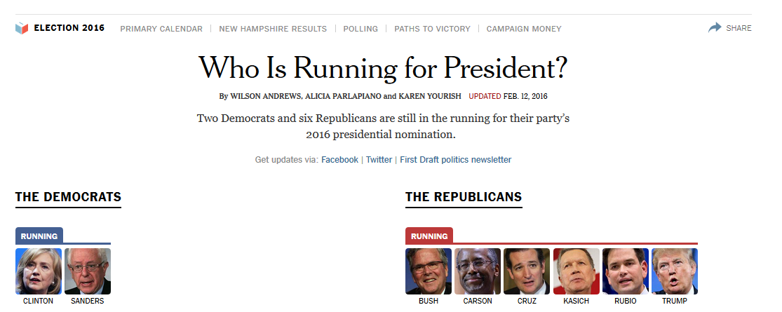 presidential polls werent that article