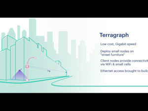 terragraph facebook