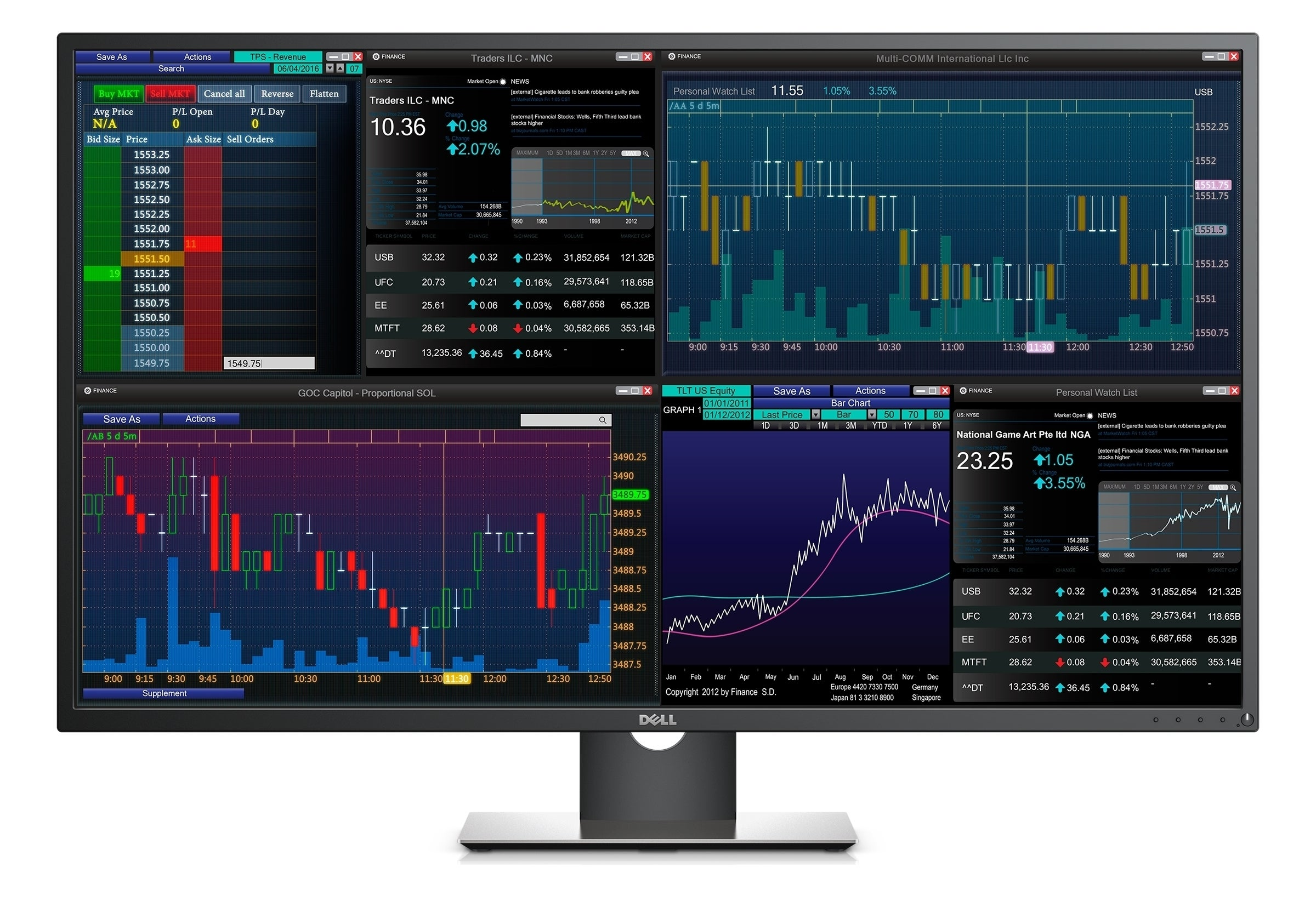 Dell's 43 Ultra HD 4K Multi-Client Monitor is a huge 4-screen display