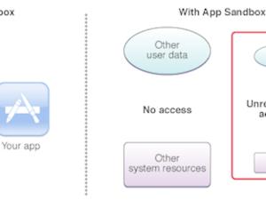 mac app sandboxing