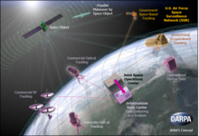 DARPA unified space-sensor networks help keep orbiting junk from slamming into something important