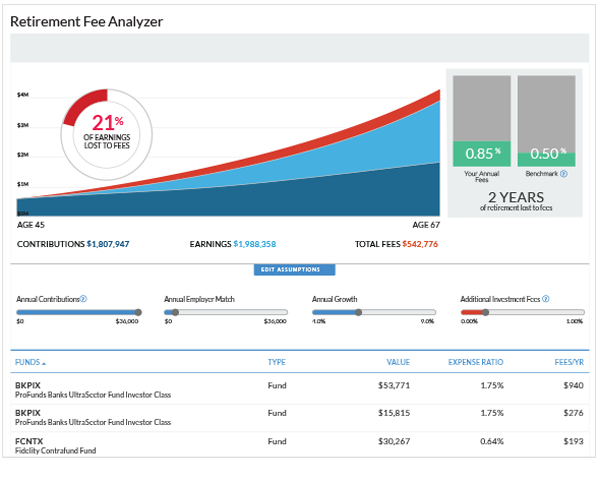 personal capital analyzer retirement fees fee financial savings investment personalcapital tracking hidden budgeting investing finances track better way tool calculator