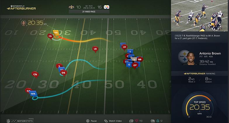 nfl football app