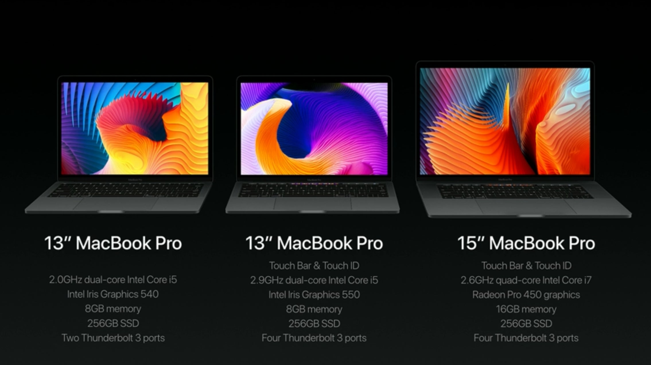 Which Macbook or PC I should buy?