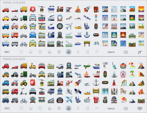 emoji compare travel1