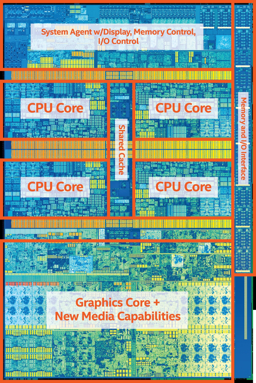 Computer Graphics write an sa