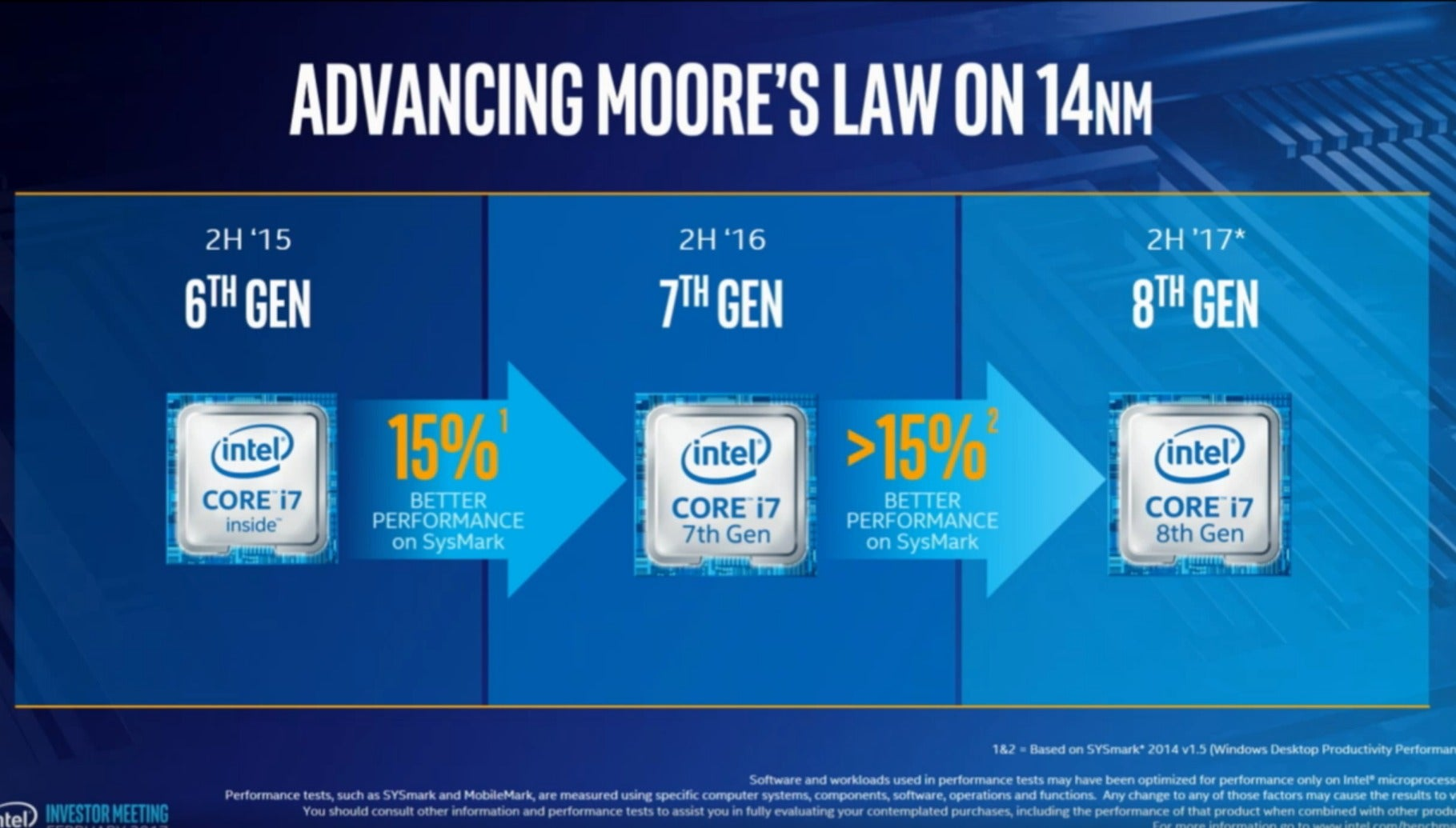 Intel: Cannonlake CPUs will be more than 15 percent faster