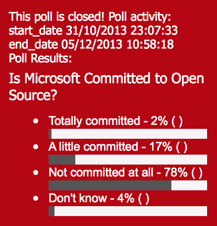Microsoft and Open Source Poll